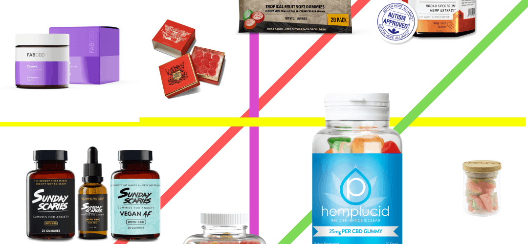 Best CBD Gummies to try in 2019
