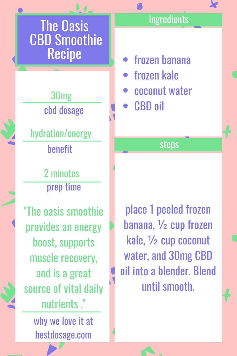 CBD Smoothies With 5 Ingredients or Less [Downloadable Recipes]