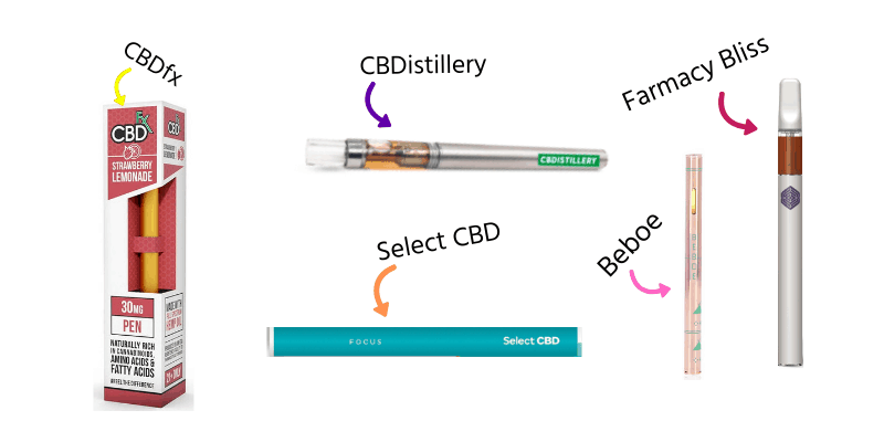 5 Disposable CBD Vape Pens That Take The Edge Off