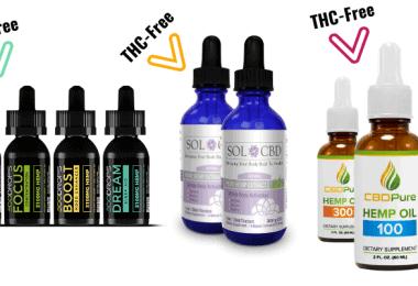 Our Favorite THC-Free CBD Oil
